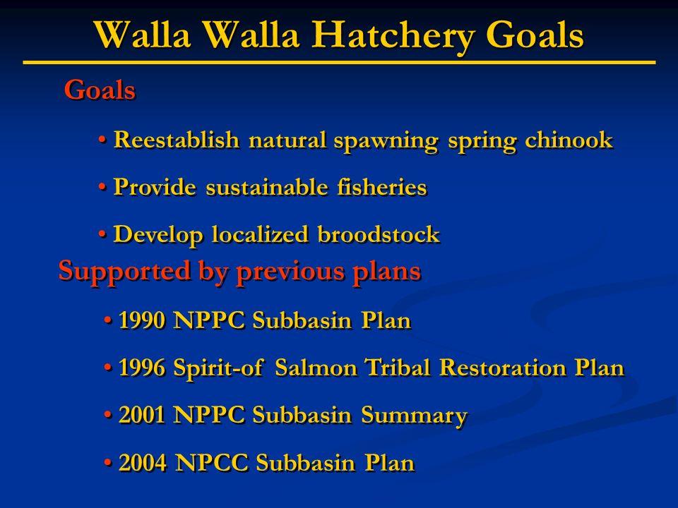 Walla Walla Hatchery Goals