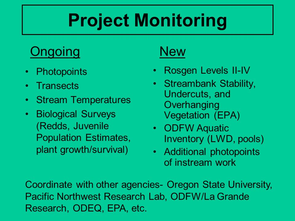 Project Monitoring Ongoing New Photopoints Transects