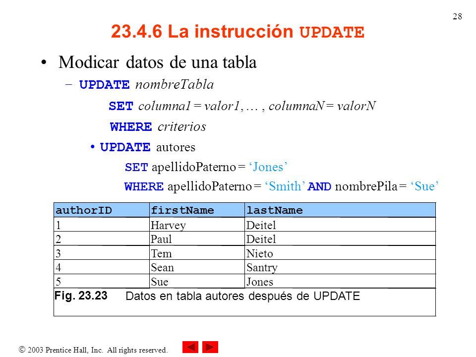 Modicar datos de una tabla