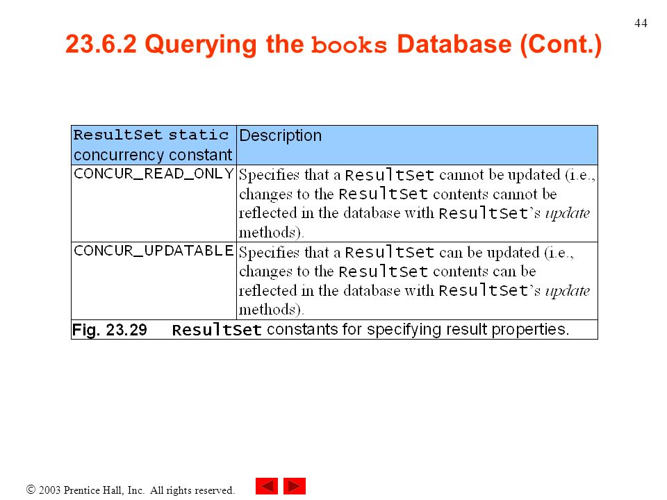 23.6.2 Querying the books Database (Cont.)