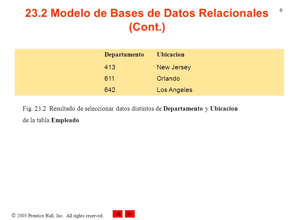 23.2 Modelo de Bases de Datos Relacionales (Cont.)
