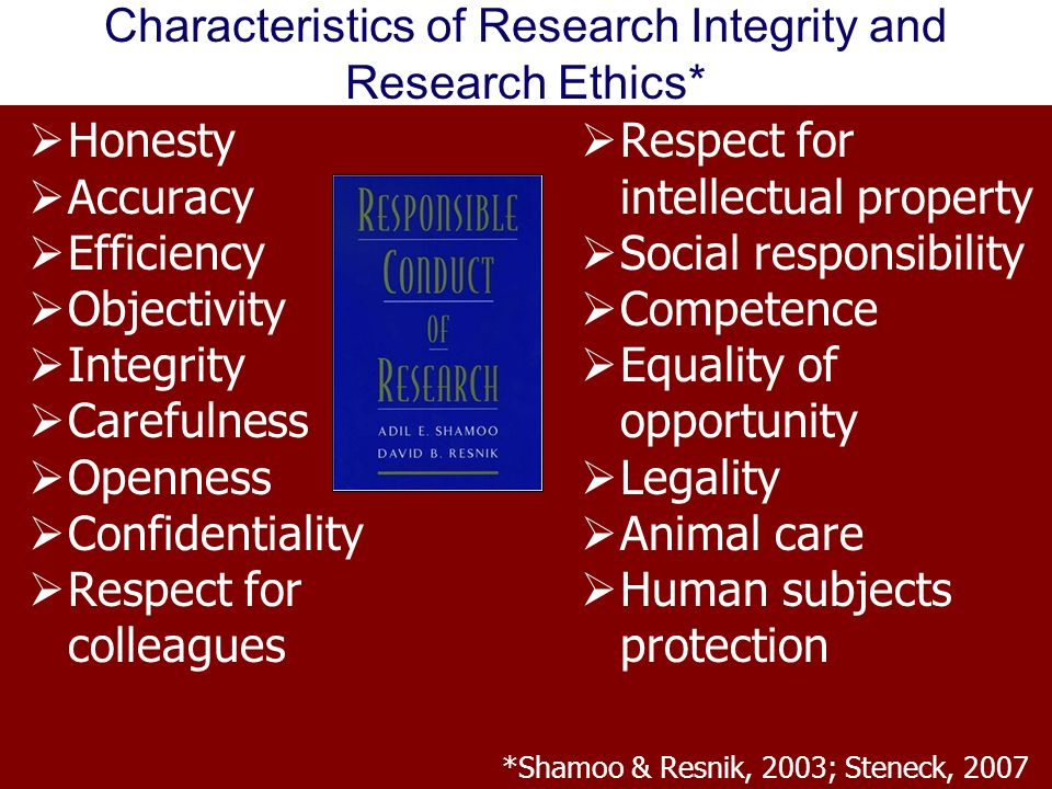 integrity confidentiality and professional behavior of The term professional integrity has received more interest recently,  identify it as it relates to professional and ethical behavior, confidentiality, safety.