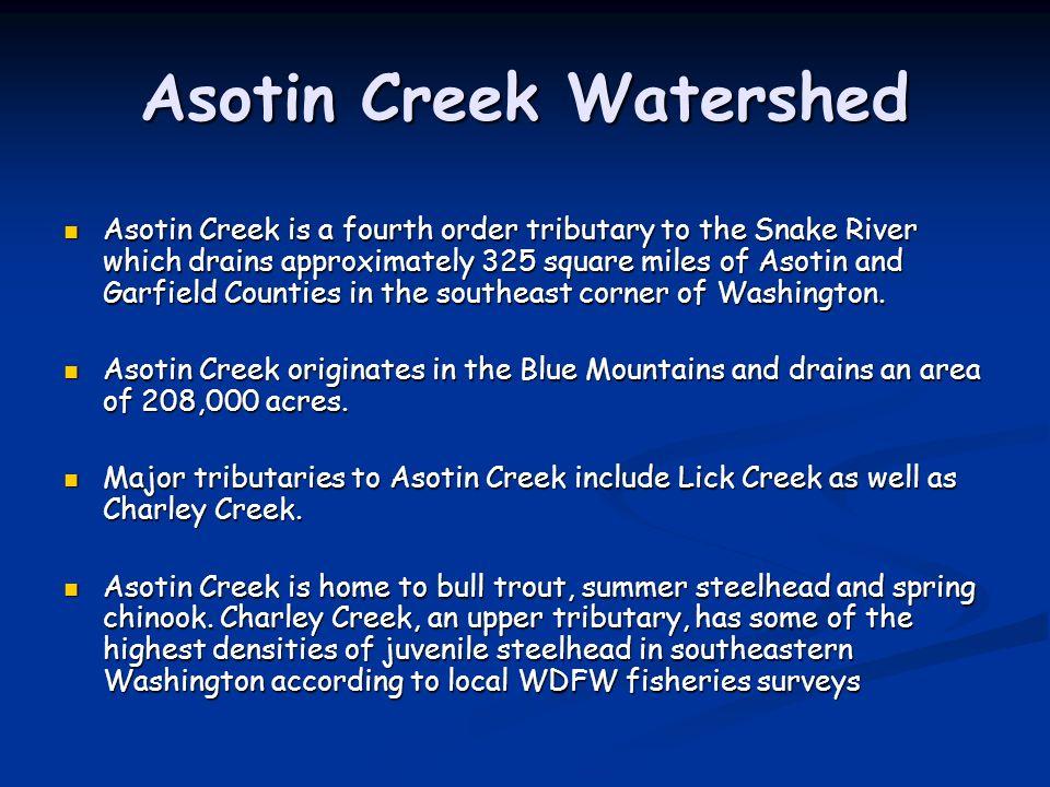 Asotin Creek Watershed