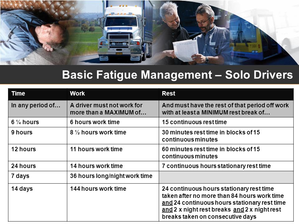 Basic Fatigue Management – Solo Drivers