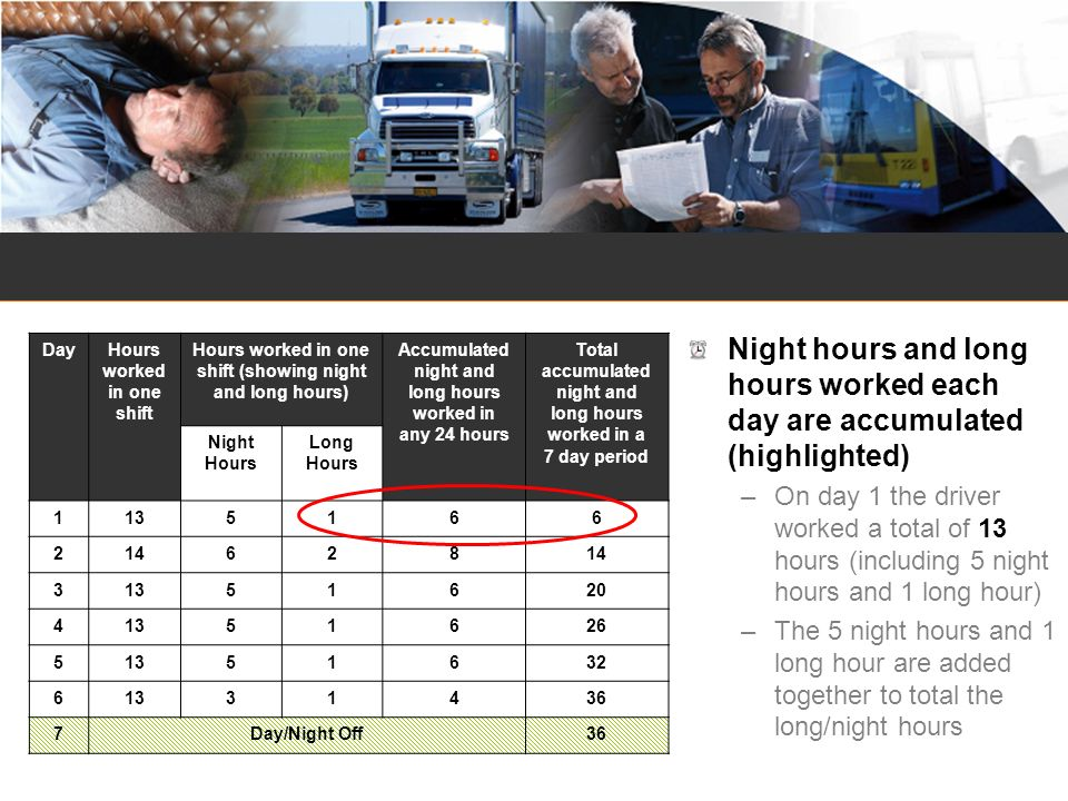 Night hours and long hours worked each day are accumulated (highlighted)