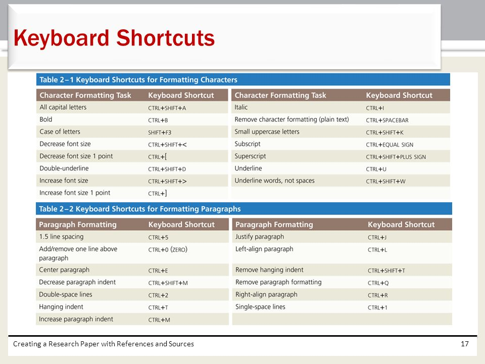 Keyboard Shortcuts Creating a Research Paper with References and Sources