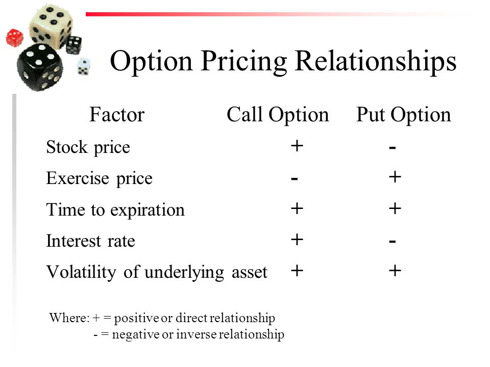 Stock options exercise cost