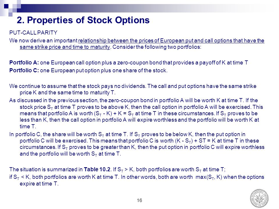 Properties of stock options hull