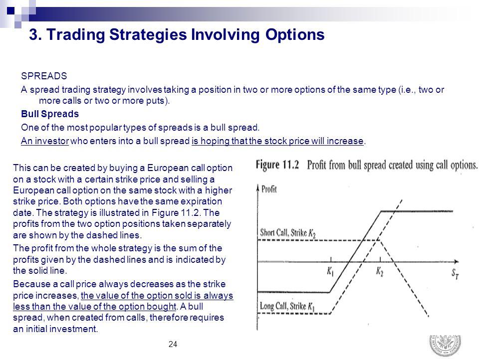 New options trading strategies