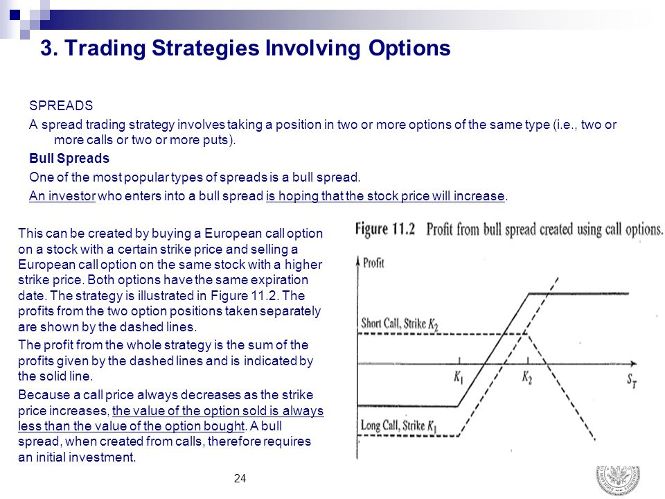 24 option trading strategies