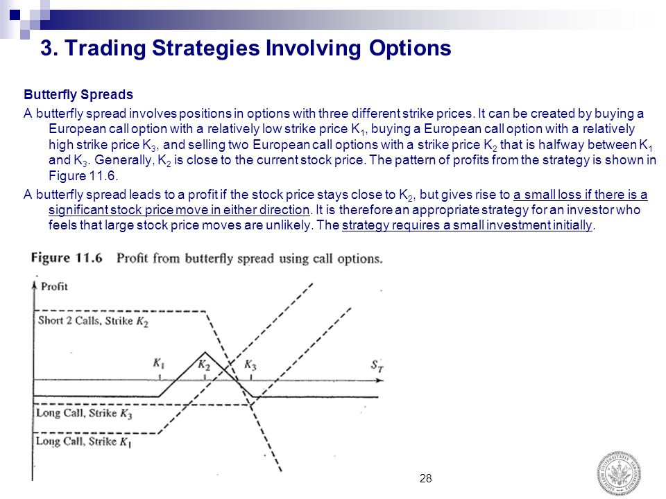 Td ameritrade options tutorial video