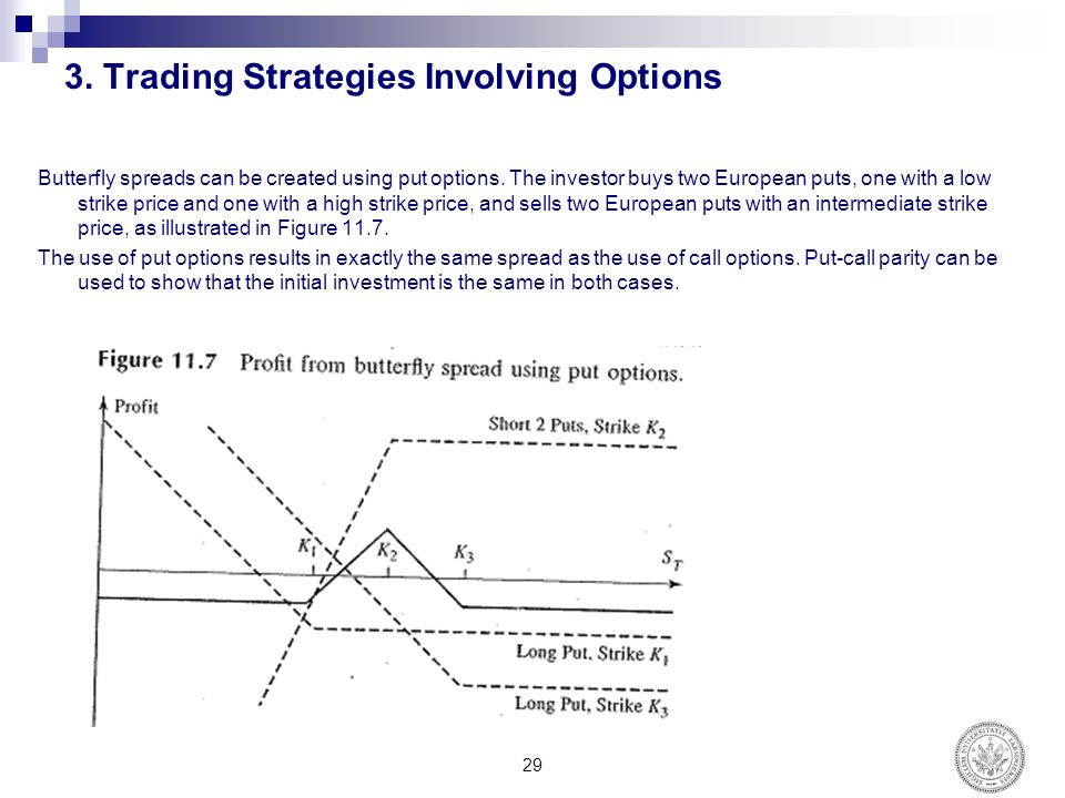Investment strategies using options