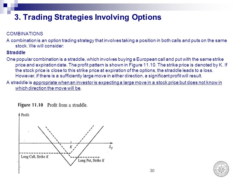 Option trading clearing