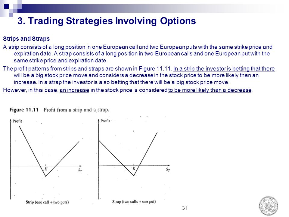 Trading strategies in options ppt