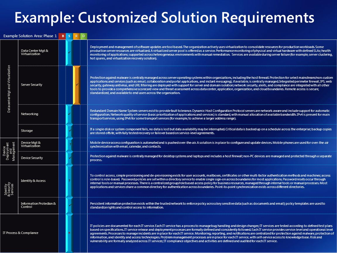 100 offsite agenda template quality u0026 safety symposium offsite agenda template optimizing your infrastructure for sustainability ppt download pronofoot35fo Images