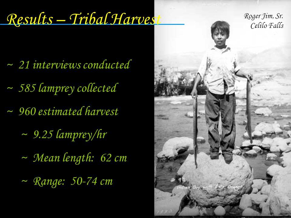 Results – Tribal Harvest