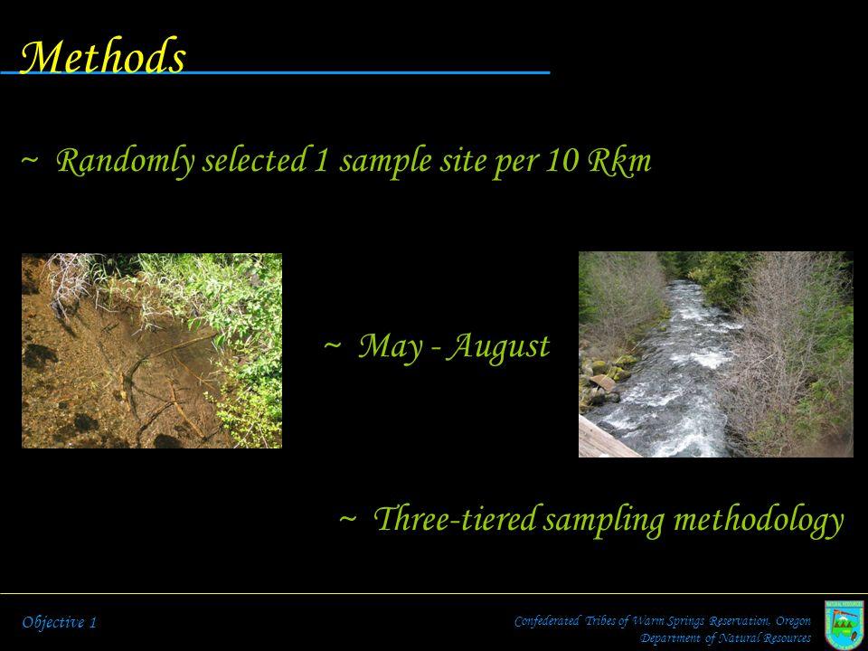Methods Randomly selected 1 sample site per 10 Rkm May - August