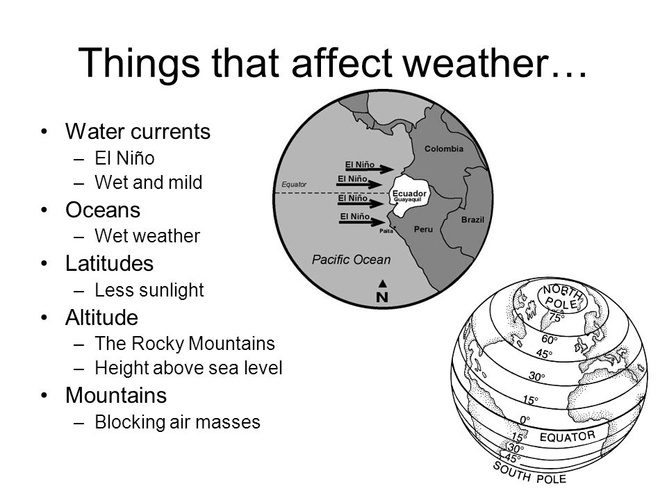 Things that affect weather…