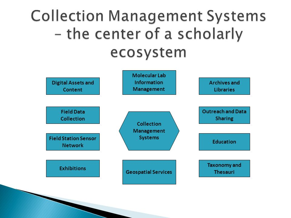 Collection Management Systems – the center of a scholarly ecosystem