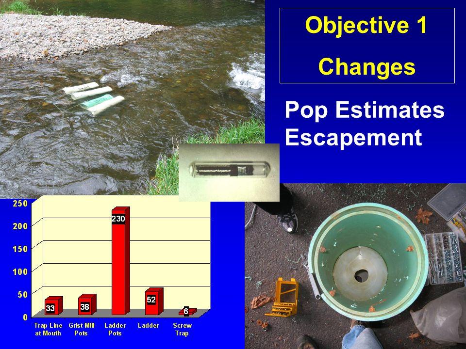 Objective 1 Changes Pop Estimates Escapement