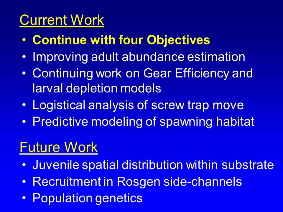Current Work Future Work Continue with four Objectives
