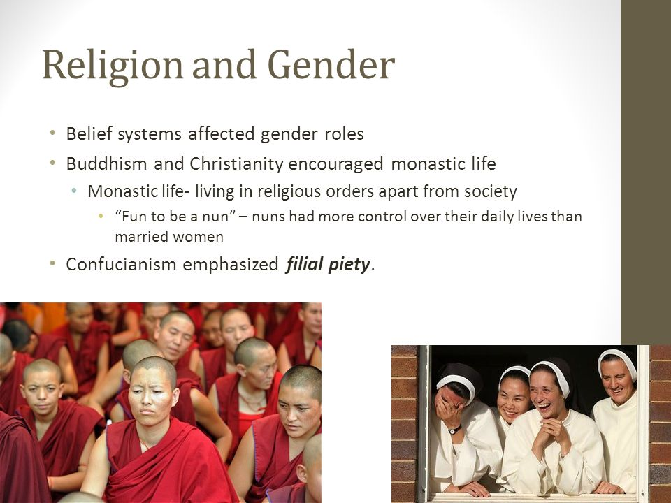 What is the role of women in world religions? [Infographic]