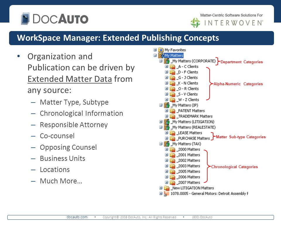 WorkSpace Manager: Extended Publishing Concepts