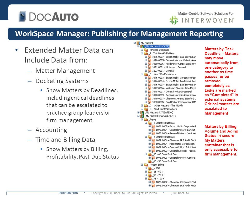 WorkSpace Manager: Publishing for Management Reporting