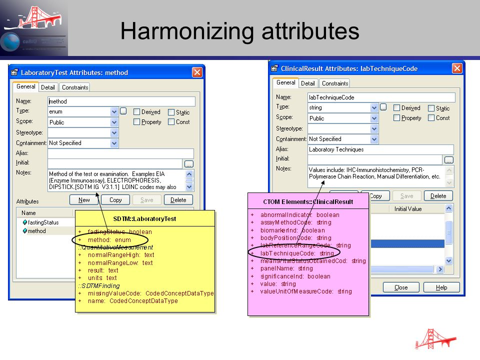 Harmonizing attributes