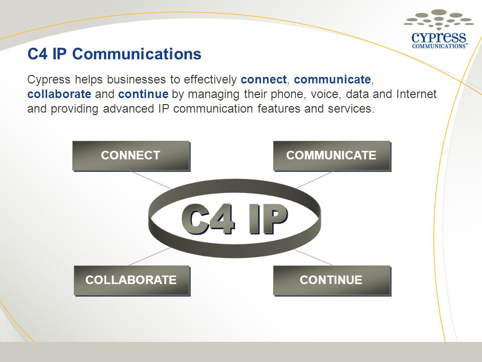 C4 IP C4 IP Communications