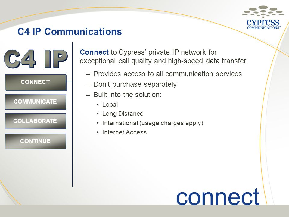 C4 IP connect C4 IP Communications