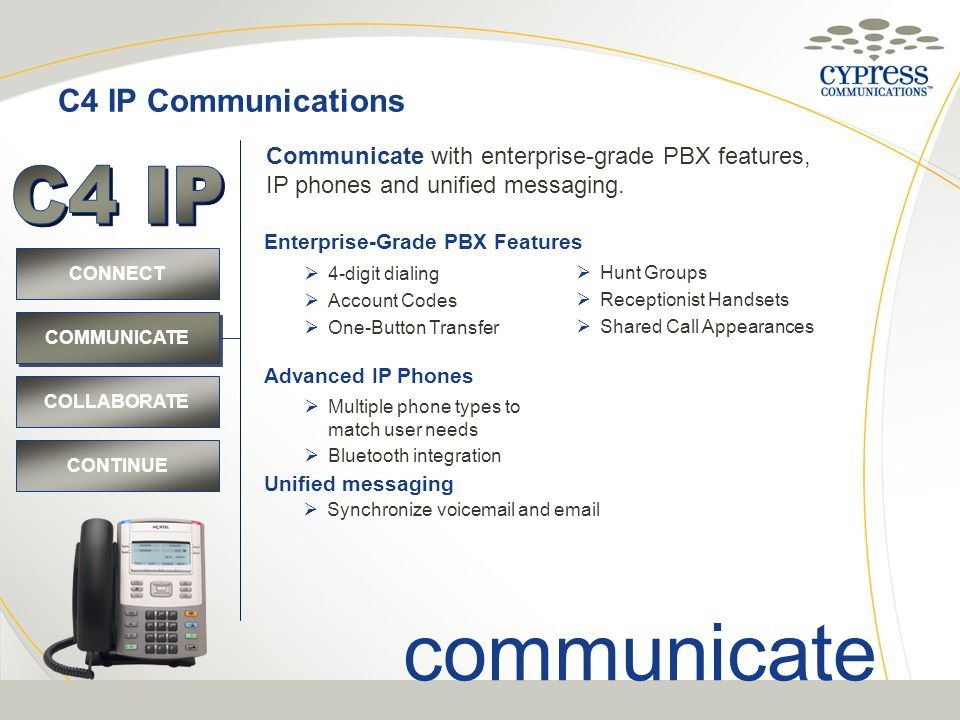 C4 IP communicate C4 IP Communications