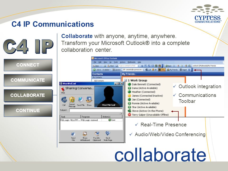 C4 IP collaborate C4 IP Communications