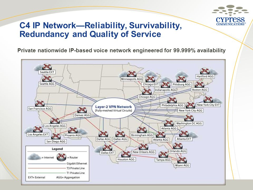 C4 IP Network—Reliability, Survivability, Redundancy and Quality of Service