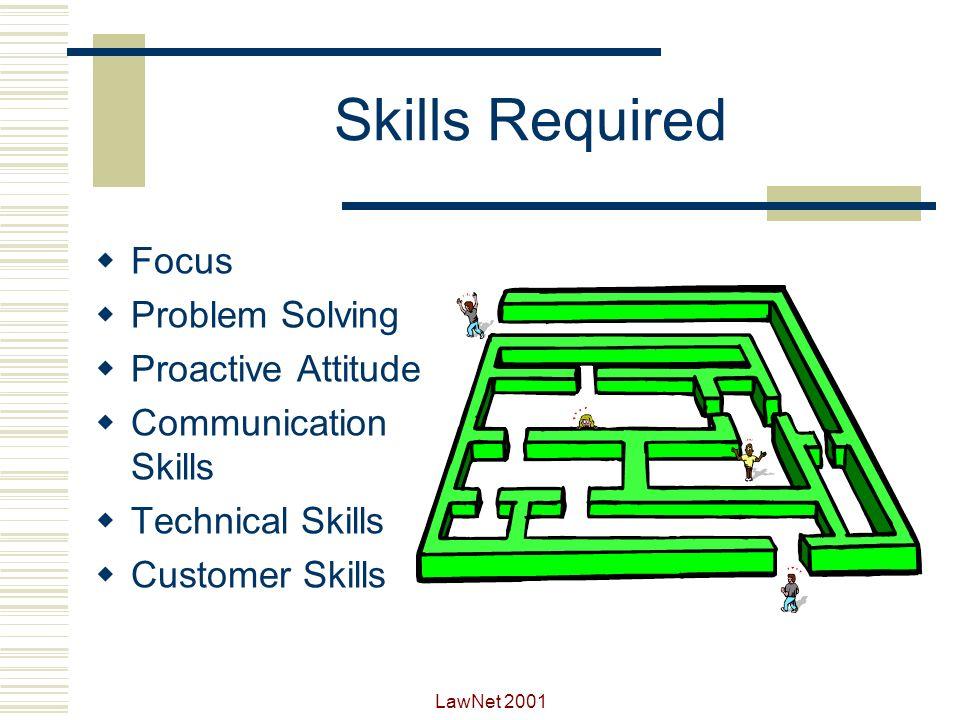 Skills Required Focus Problem Solving Proactive Attitude