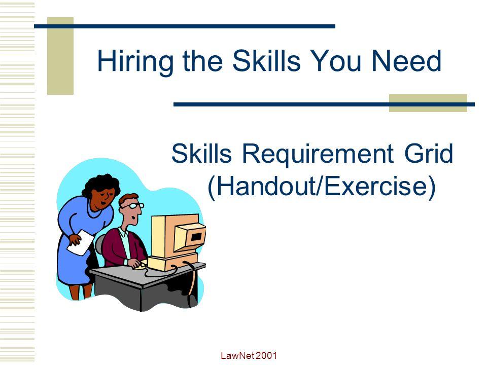 Hiring the Skills You Need