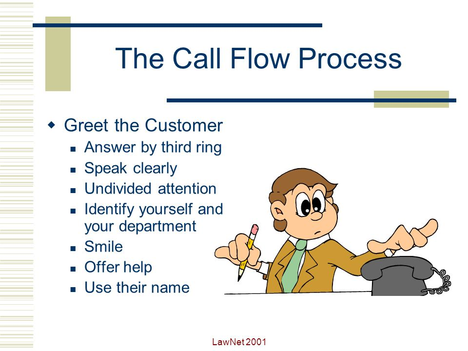The Call Flow Process Greet the Customer Answer by third ring