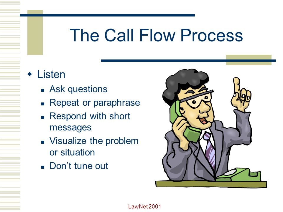The Call Flow Process Listen Ask questions Repeat or paraphrase