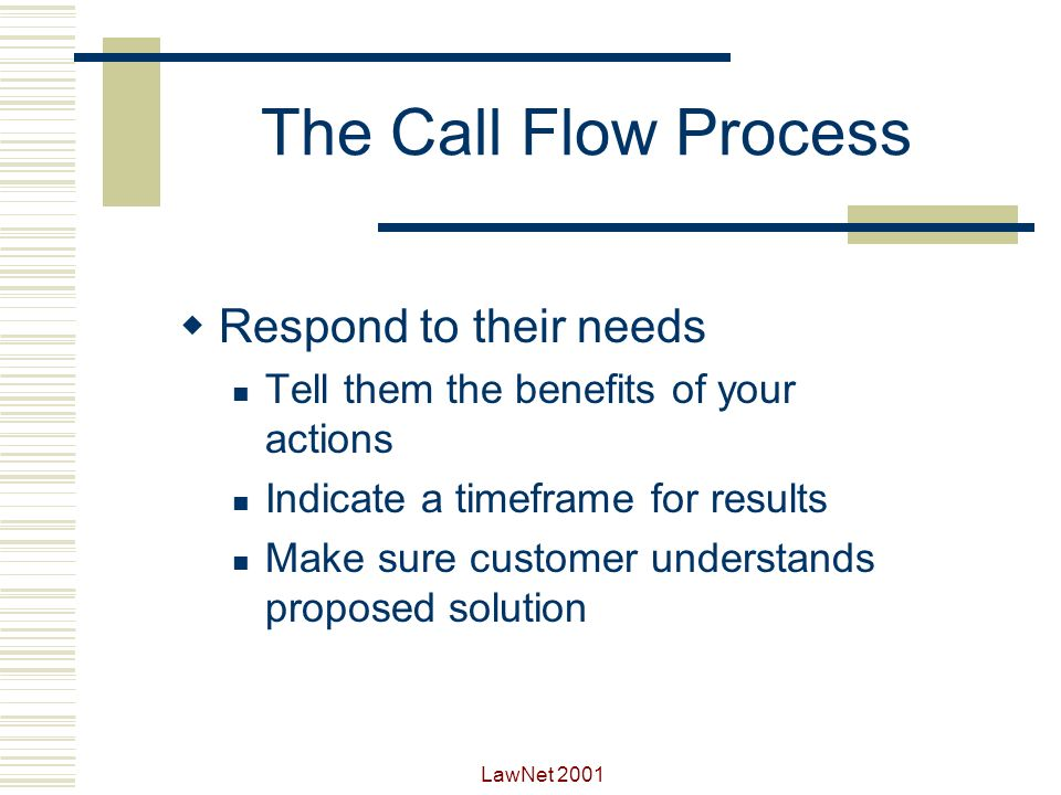 The Call Flow Process Respond to their needs