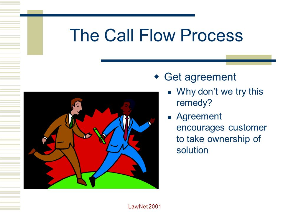 The Call Flow Process Get agreement Why don't we try this remedy