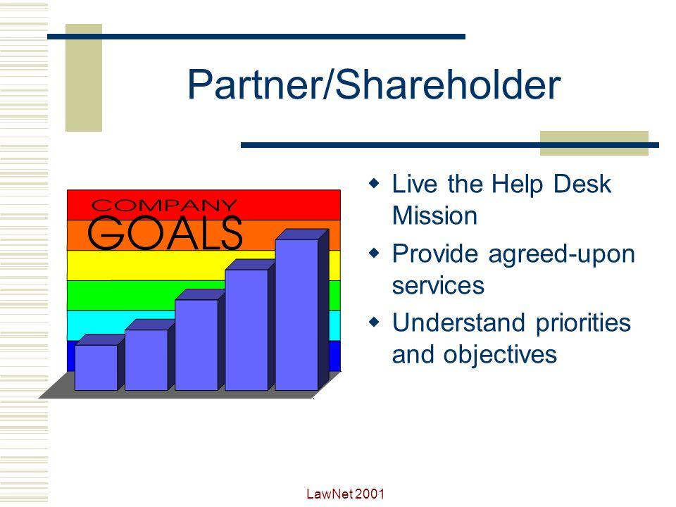 Partner/Shareholder Live the Help Desk Mission
