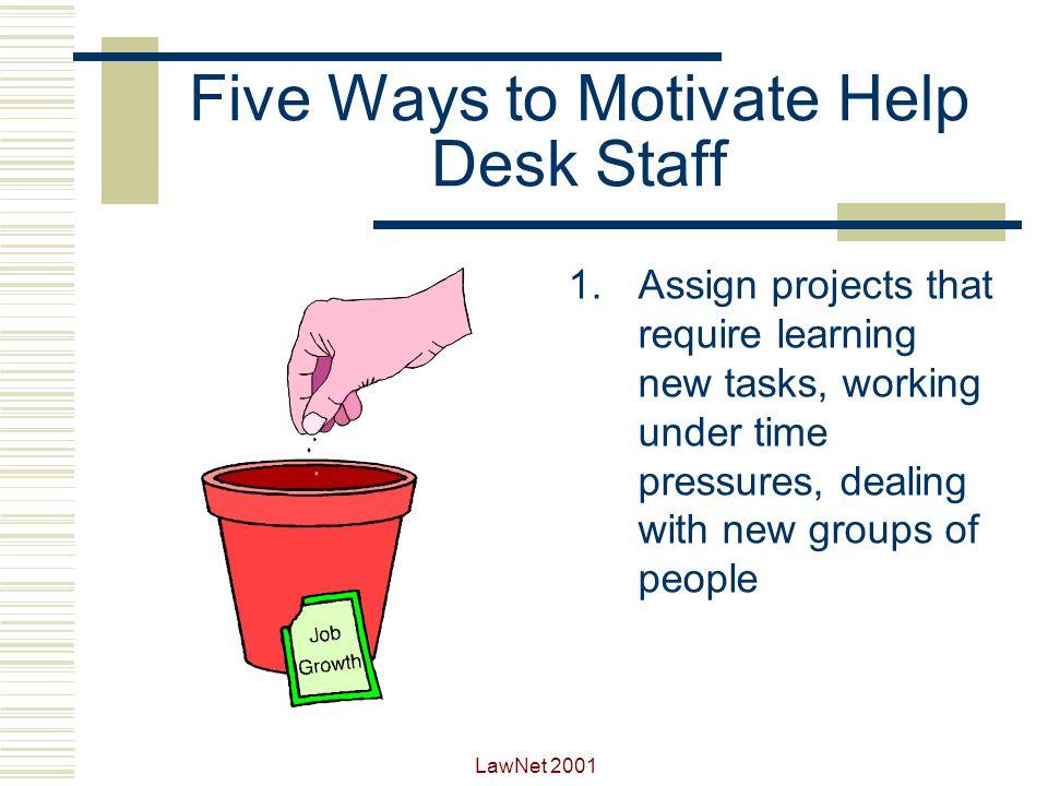 Five Ways to Motivate Help Desk Staff