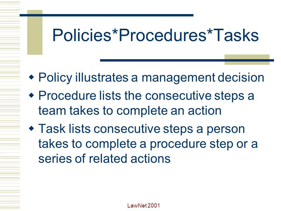 Policies*Procedures*Tasks