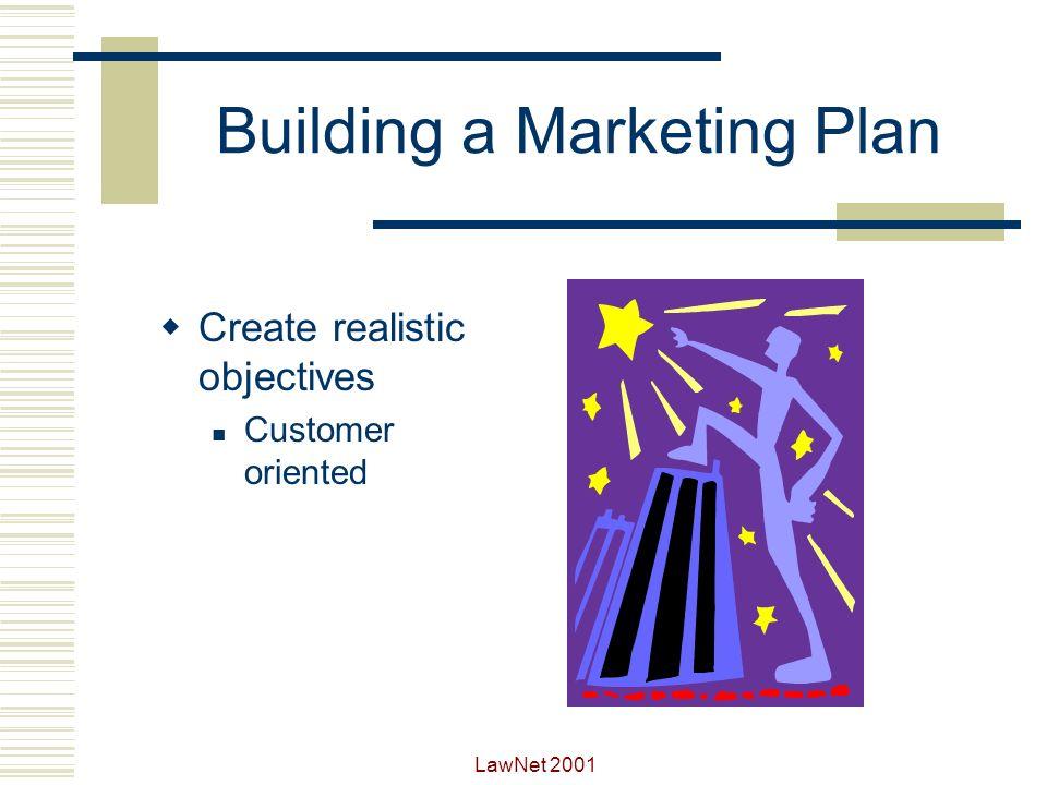 Building a Marketing Plan