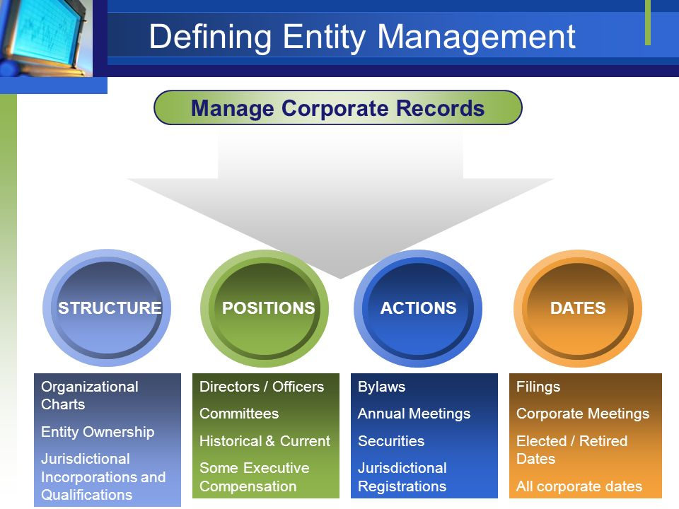 Defining Entity Management