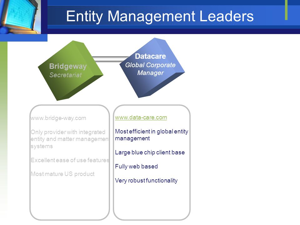 Entity Management Leaders