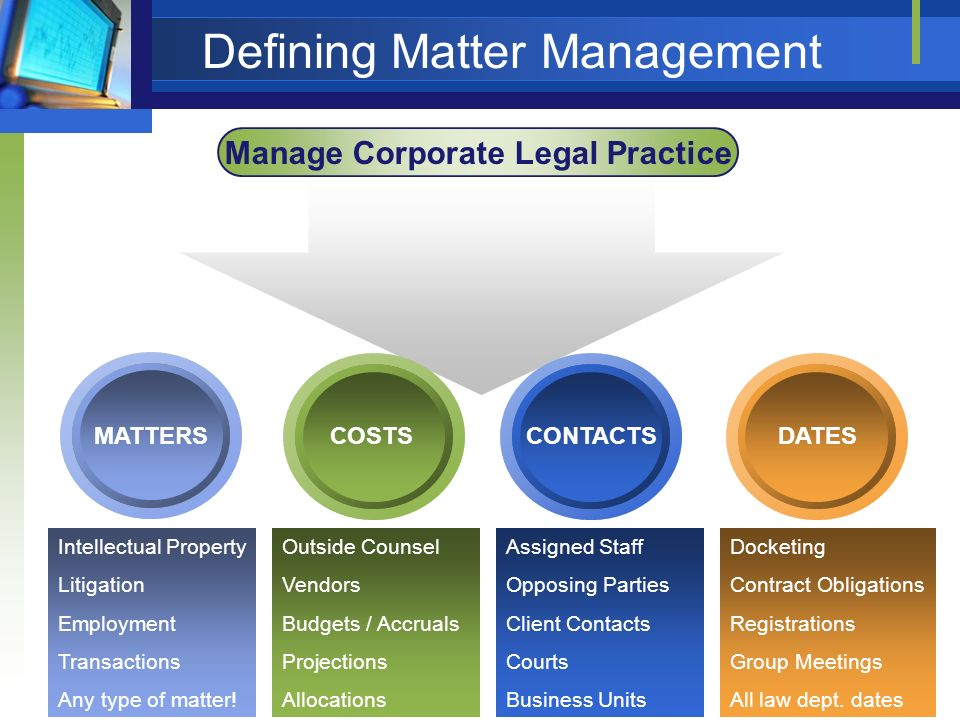 Defining Matter Management