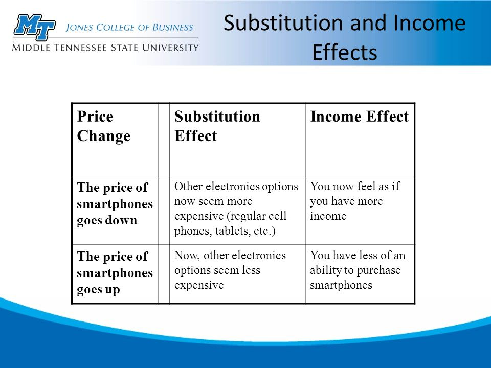 effect of mobile phones on fisherman profit Extremely important to understand how mobile phones impact the profits of home   decrease lowers fishermen profits, this effect is more than offset by an.