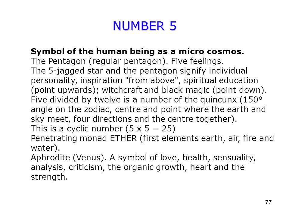 Symbol Of Micro Gallery Symbol Text Art