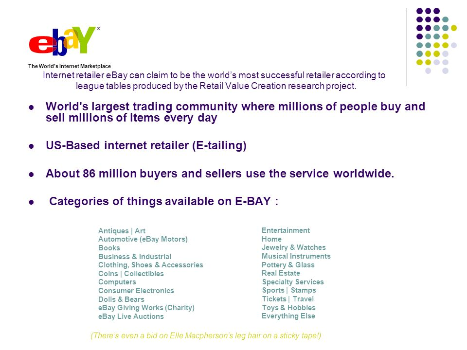 Introduction to the World of Retailing - ppt download